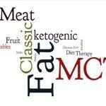 Ketogenic Diet presentation title slide